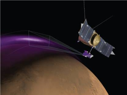 dust cloud on mars maven aurora