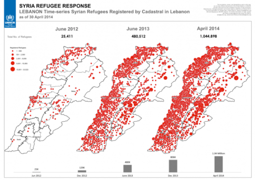 Evolution of the number of Syrian refugees registered with the UNHCR in Lebanon between 2012 and 2014. Image © UNHCR via Eyes on the East.