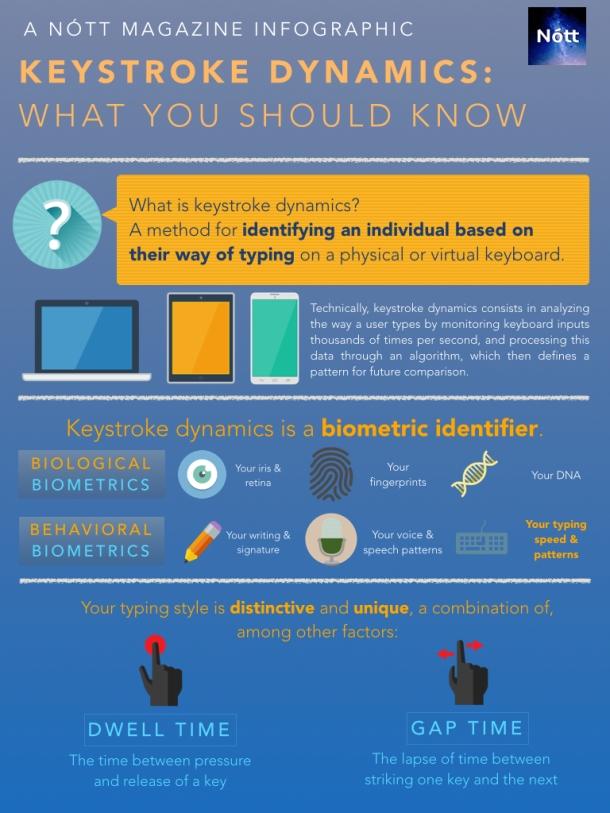 Infographic_Nott1